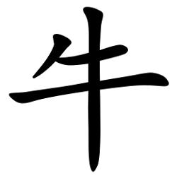 Asal Usul Marga Niu (牛)