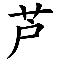 Asal Usul Marga Lu (芦)