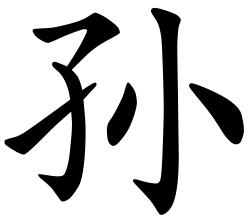 Asal Usul Marga Sun (孙)