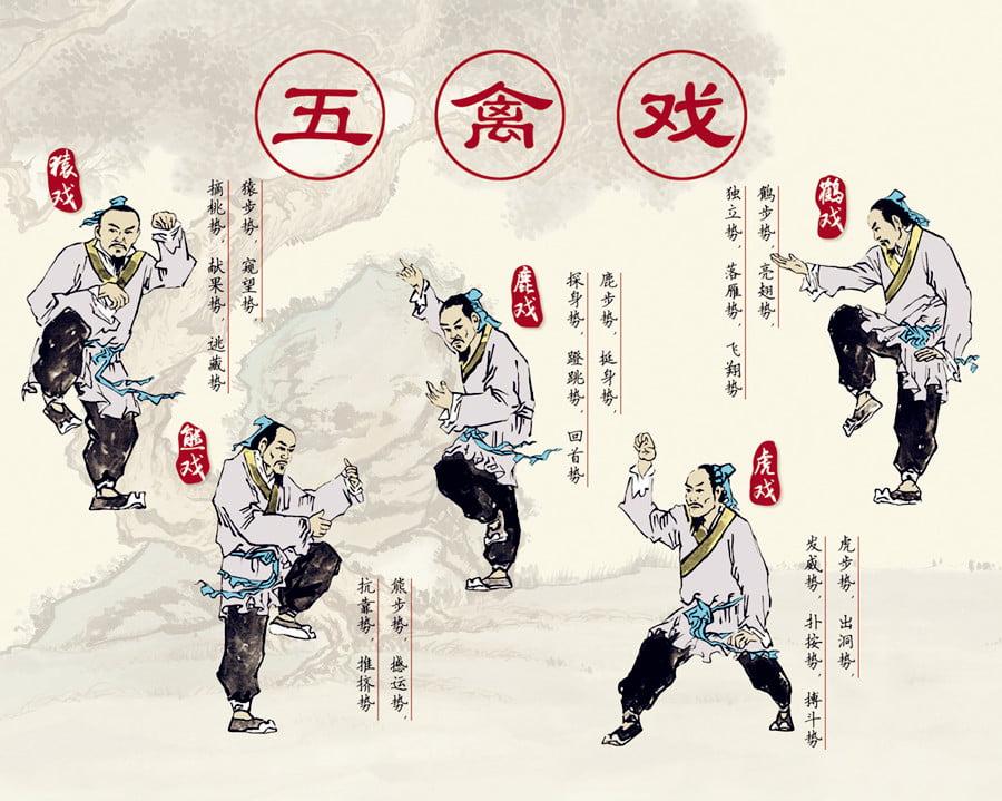 Latihan Lima Binatang, Wu Qin Xi (五禽戲)