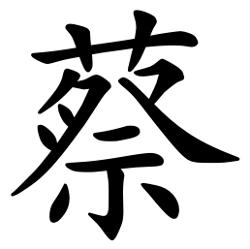 Asal Usul Marga Cai (蔡)