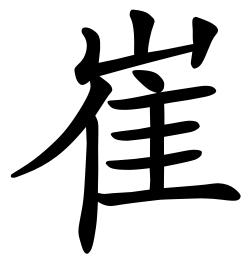 Asal Usul Marga Cui (崔)