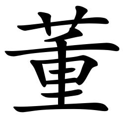 Asal Usul Marga Dong (董)