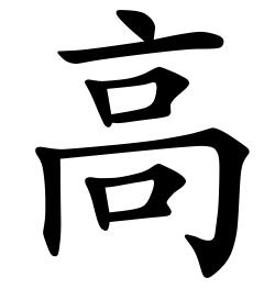 Asal Usul Marga Gao (高)