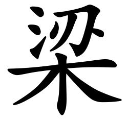 Asal Usul Marga Liang (梁)