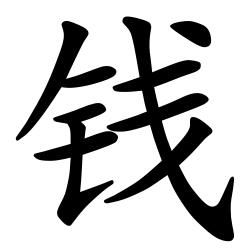 Asal Usul Marga Qian (钱)